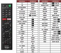Sony KD-65XF9005 náhradní dálkový ovladač jiného vzhledu