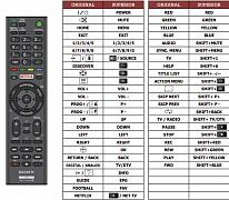Sony KD-75X9105 náhradní dálkový ovladač jiného vzhledu