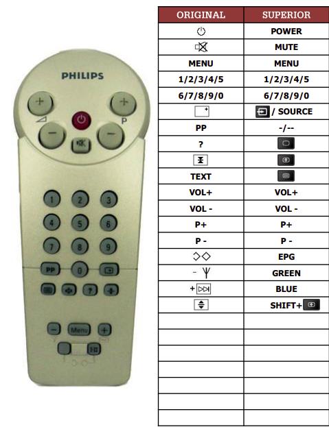 Philips 14AA3320 náhradní dálkový ovladač jiného vzhledu