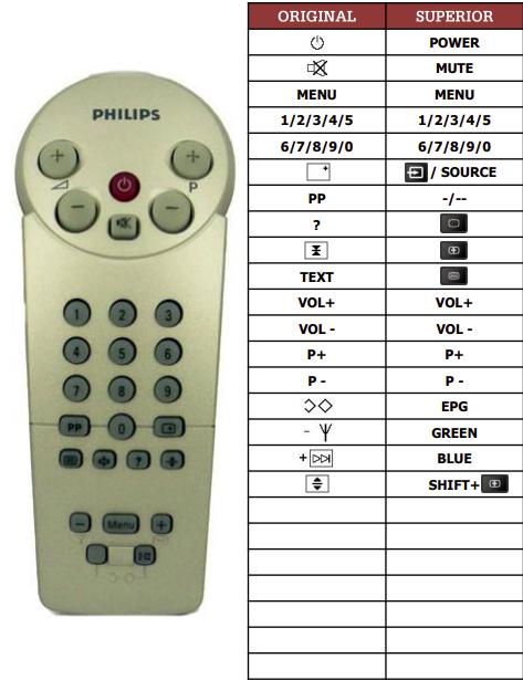 Philips 14AA3322 náhradní dálkový ovladač jiného vzhledu
