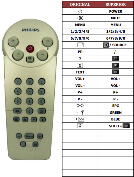 Philips 14AA3327-2 náhradní dálkový ovladač jiného vzhledu