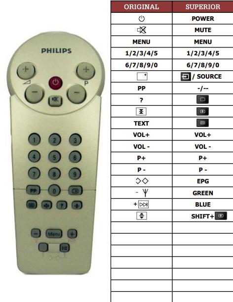 Philips 14AA3329-2 náhradní dálkový ovladač jiného vzhledu