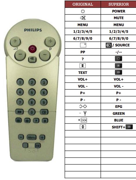 Philips 14CN2201-05W náhradní dálkový ovladač jiného vzhledu
