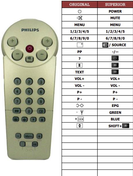 Philips 14GR1221-42V náhradní dálkový ovladač jiného vzhledu