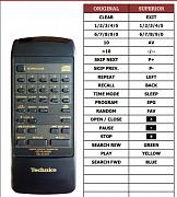 Technics RAK-SL3002P, RAK-SL303P, SLP102, SLP102PK, SLP370 náhradní dálkový ovladač jiného vzhledu