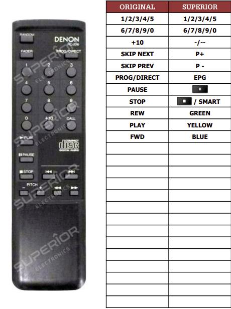 Denon DCD-660 náhradní dálkový ovladač jiného vzhledu