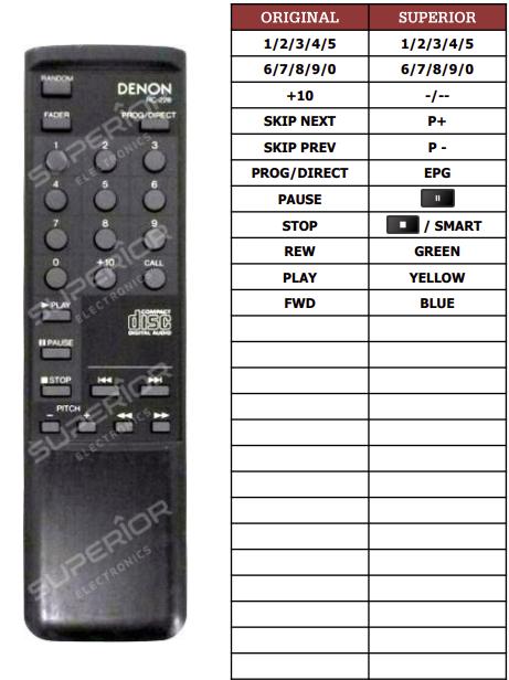 Denon RC-226 náhradní dálkový ovladač jiného vzhledu