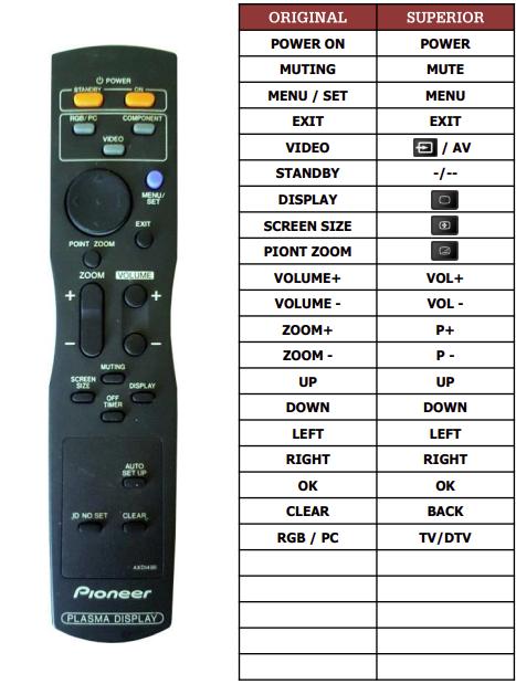 Pioneer AXD1498 náhradní dálkový ovladač jiného vzhledu
