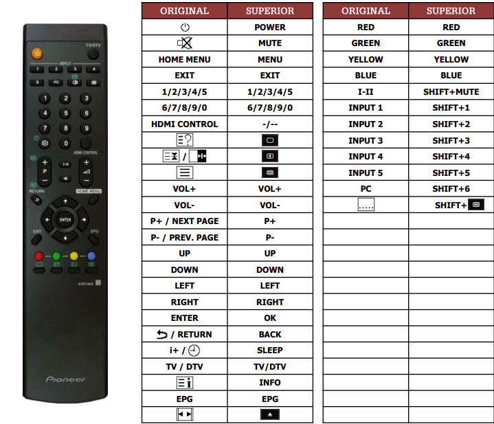 Pioneer AXD1552 náhradní dálkový ovladač jiného vzhledu