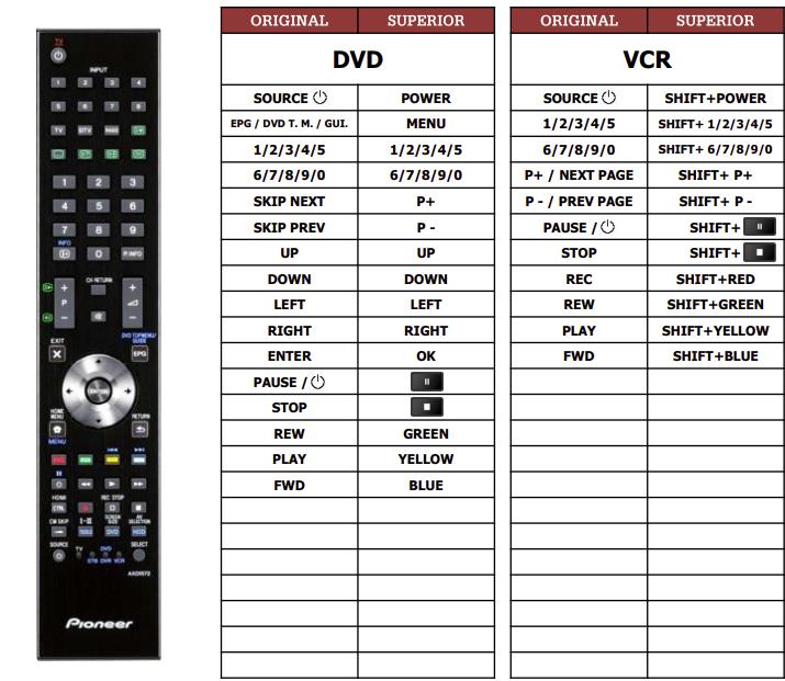Pioneer AXD1572 (DVD+VCR) náhradní dálkový ovladač jiného vzhledu