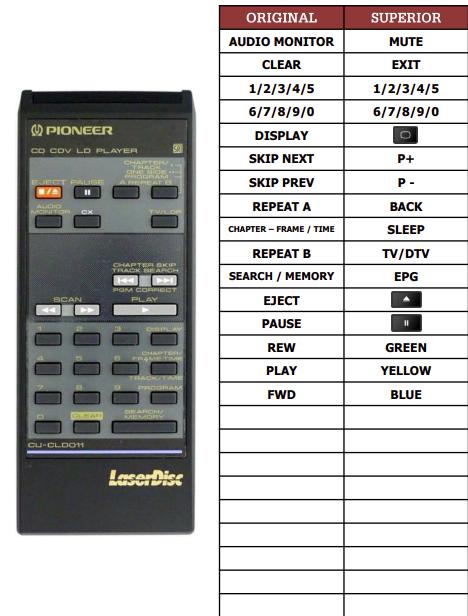Pioneer CLD-1200 náhradní dálkový ovladač jiného vzhledu