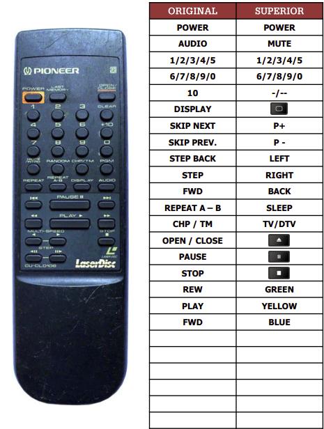 Pioneer CLD-310F náhradní dálkový ovladač jiného vzhledu