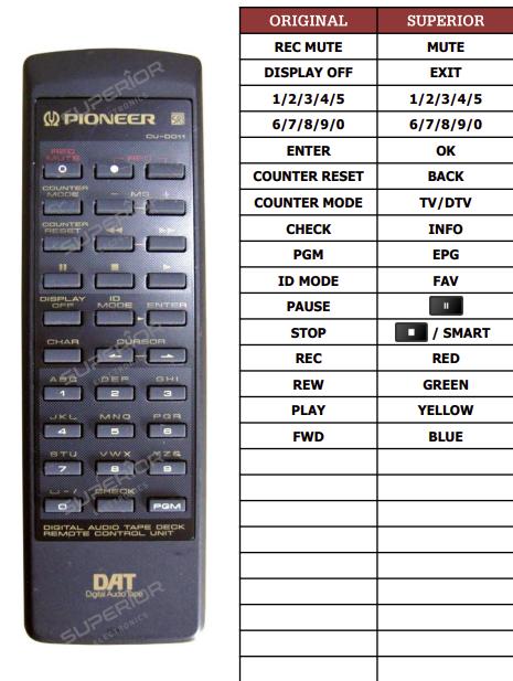 Pioneer CU-D011 náhradní dálkový ovladač jiného vzhledu