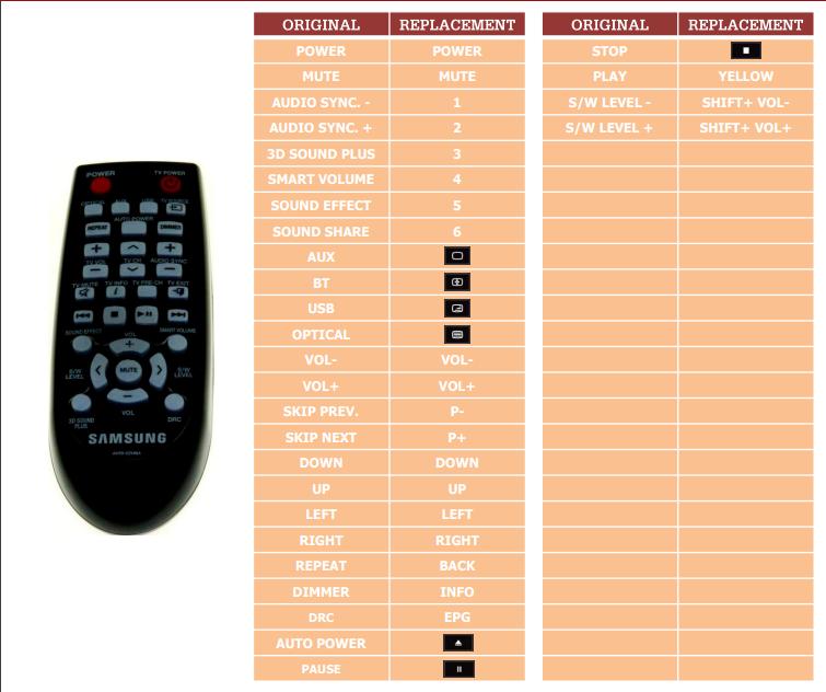 Samsung AH59-02548A, HW-F350, HW-F355 , HW-FM35 náhradní dálkový ovladač jiného vzhledu