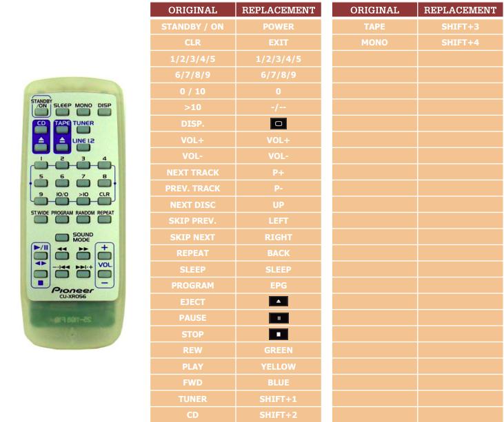 Pioneer CUXR056 náhradní dálkový ovladač jiného vzhledu