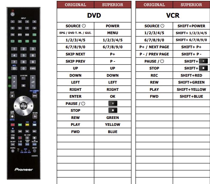 Pioneer KRL32V(DVD+VCR) náhradní dálkový ovladač jiného vzhledu