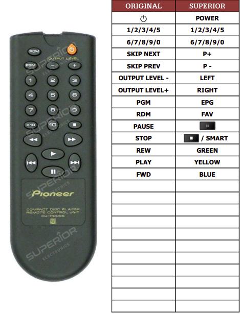 Pioneer PD-207 náhradní dálkový ovladač jiného vzhledu