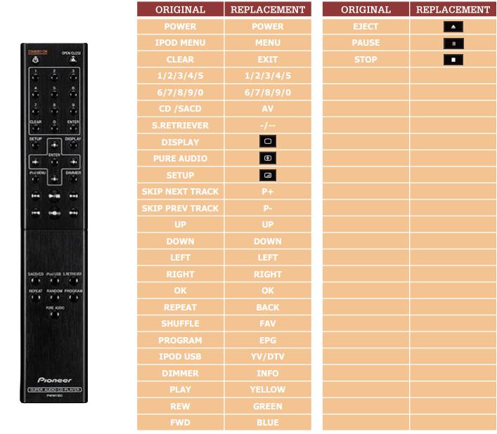 Pioneer PD30K náhradní dálkový ovladač jiného vzhledu