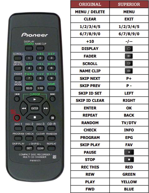 Pioneer PDR-W839 náhradní dálkový ovladač jiného vzhledu