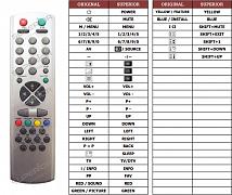 Lenco 11AK36 náhradní dálkový ovladač jiného vzhledu