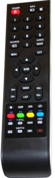 ECG 29LED701PVR, ECG 29LED702PVR originální dálkový ovladač